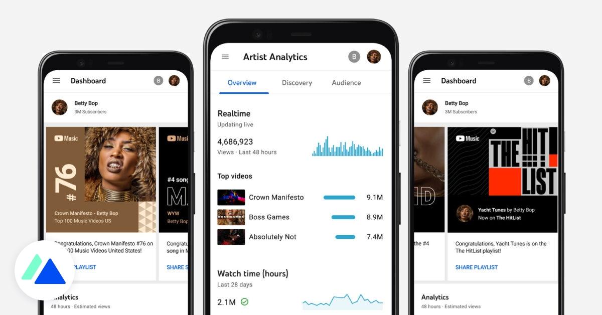 YouTube améliore Analytics for Artists, pour aider les artistes à mesurer leurs performances - BDM