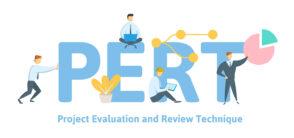 PERT : une méthode pour gérer l'ordonnancement dans un projet