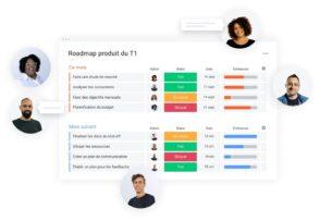6 conseils pour réaliser une roadmap produit