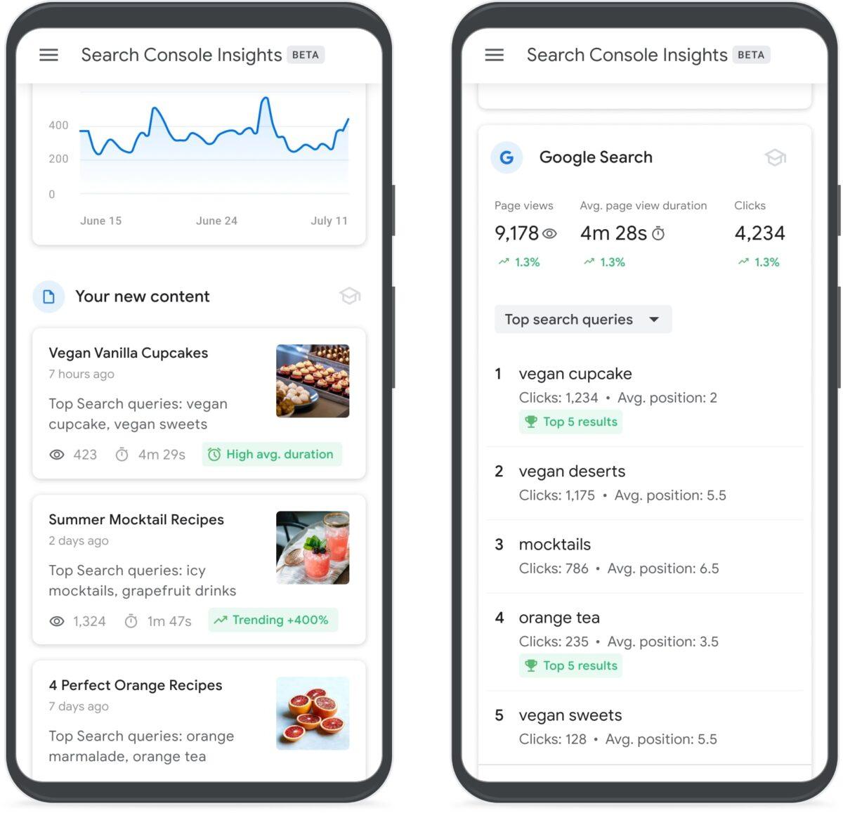Google lance Search Console Insights, un rapport sur la ...