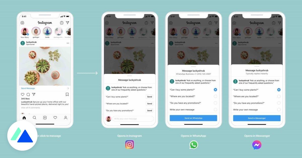 Facebook : de nouveaux outils pour faciliter la communication des entreprises - BDM